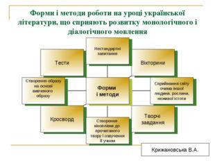 Форми і методи роботи на уроці української літератури, що сприяють розвитку м