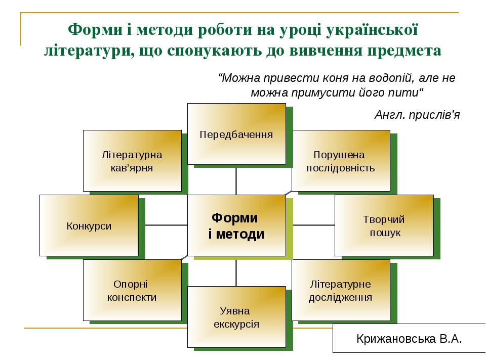Форми і методи роботи на уроці української літератури, що спонукають до вивче...