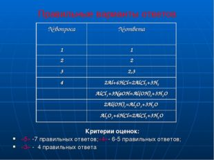 Правильные варианты ответов Критерии оценок: «5» -7 правильных ответов;«4»- 6