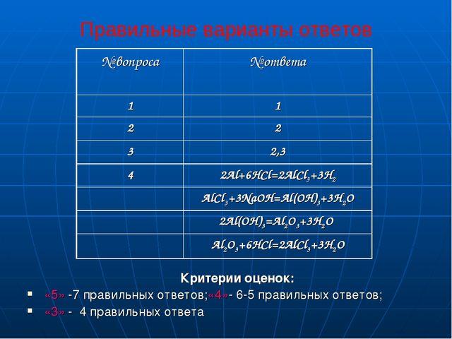 Правильные варианты ответов Критерии оценок: «5» -7 правильных ответов;«4»- 6...