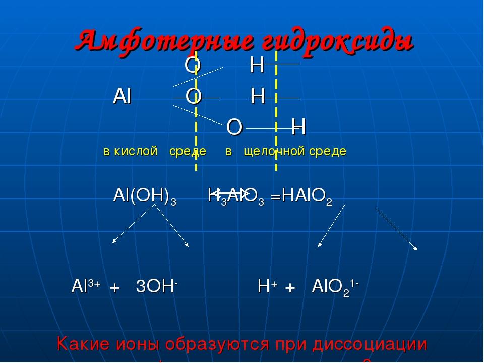 Амфотерные гидроксиды O H Al O H O H в кислой среде в щелочной среде Al(OH)3...
