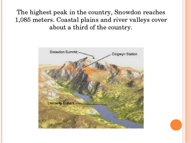 The highest peak in the country, Snowdon reaches 1,085 meters. Coastal plains...