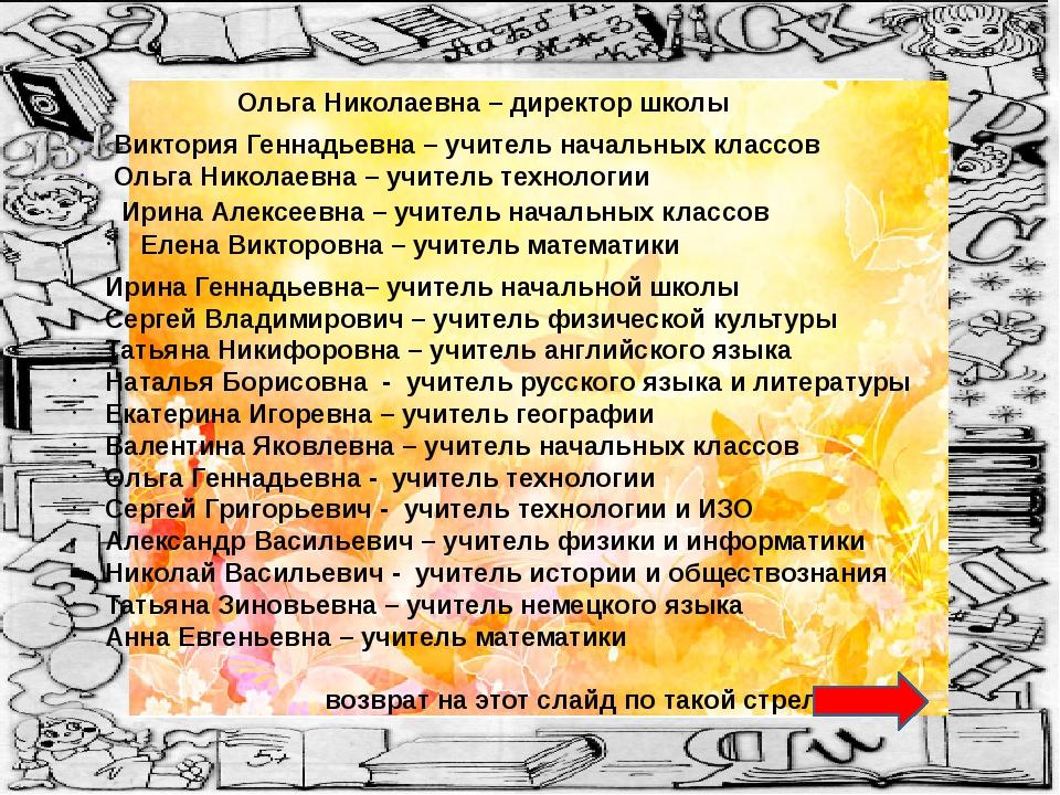Первая самостоятельно прочитанная книга: Воронкова Л. Солнечный денёк. Любим...