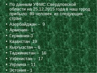По данным УФМС Свердловской области на 25.12.2015 года в наш город прибыло 89