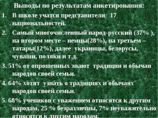 Выводы по результатам анкетирования: В школе учатся представители 17 национал
