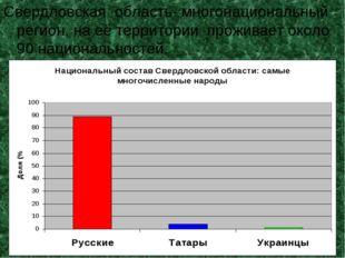 Свердловская область- многонациональный регион, на её территории проживает ок