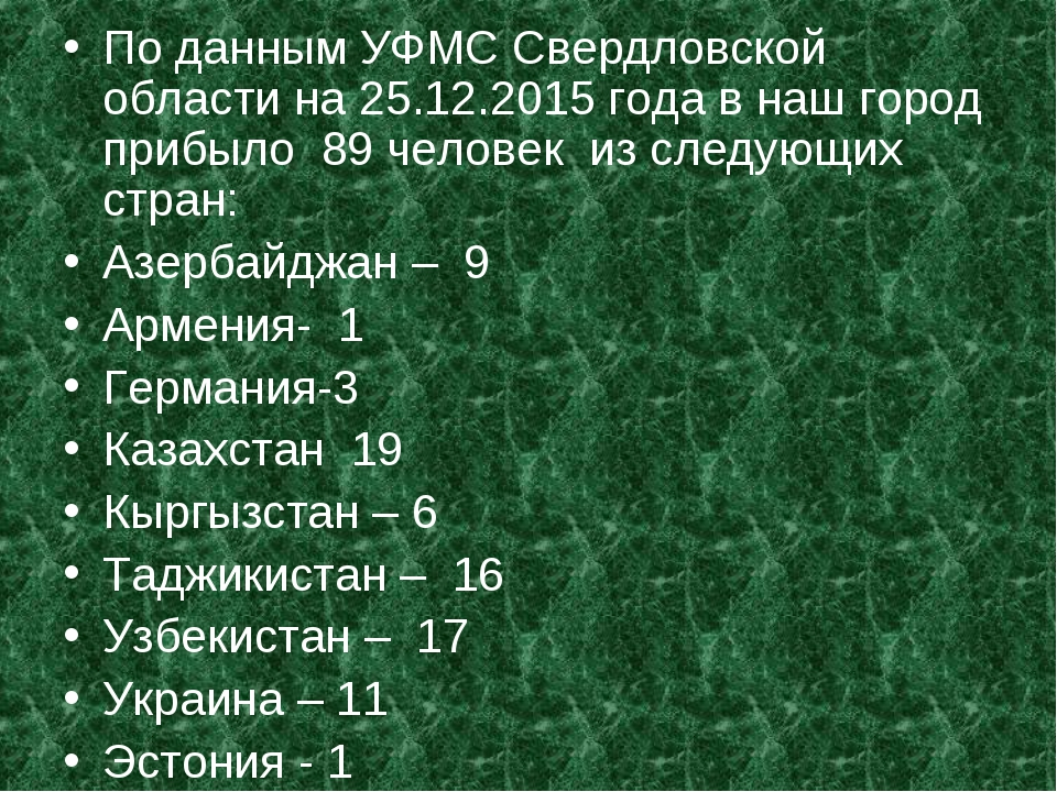 По данным УФМС Свердловской области на 25.12.2015 года в наш город прибыло 89...