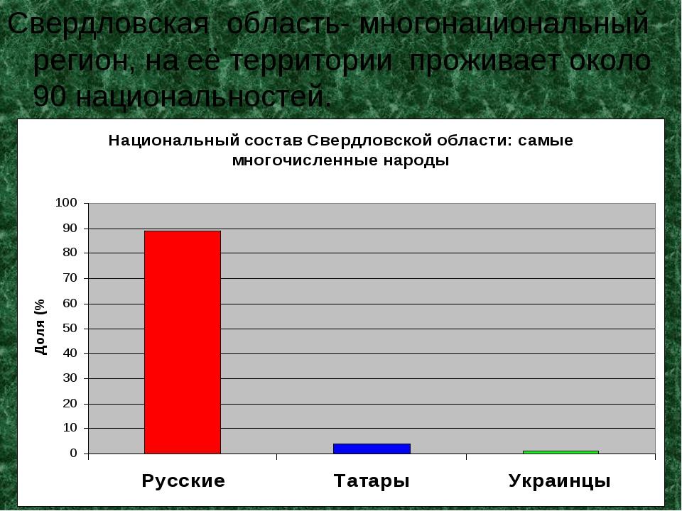 Свердловская область- многонациональный регион, на её территории проживает ок...