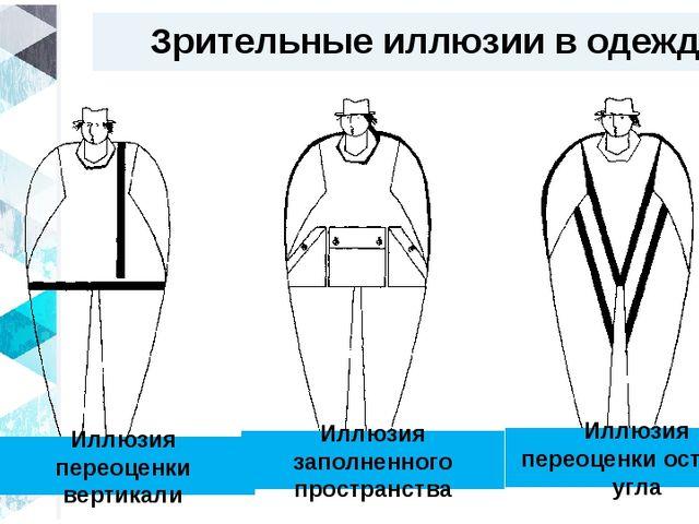 Зрительные иллюзии в одежде Иллюзия переоценки вертикали Иллюзия заполненного...