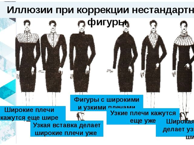 Иллюзии при коррекции нестандартной фигуры Широкие плечи кажутся еще шире Фиг...