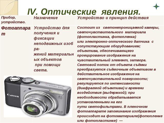 IV.Оптические явления. Прибор, устройство.НазначениеУстройство и принцип д...