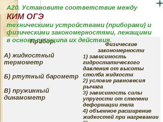 А20.Установите соответствие между КИМ ОГЭ техническими устройствами (прибора...