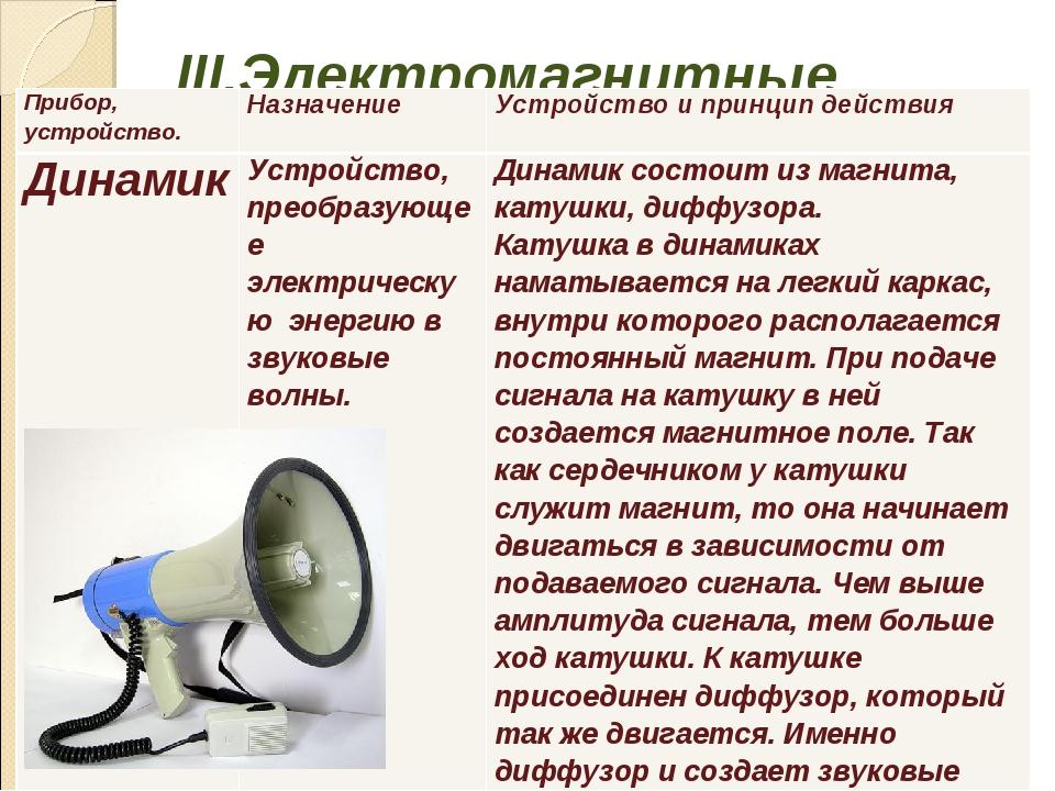 III.Электромагнитные явления. Прибор, устройство.НазначениеУстройство и при...