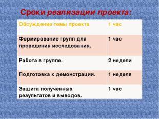 Сроки реализации проекта: Обсуждение темы проекта 1 час Формирование групп д