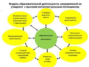 Модель образовательной деятельности, направленной на учащихся с высоким интел
