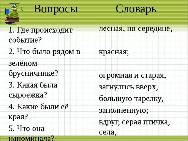 Вопросы Словарь 1. Где происходит событие? 2. Что было рядом в зелёном брусни...