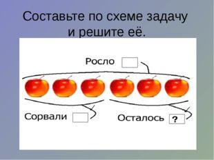 Вычислите: 5 – 0 = € 2 + 8 – 10 = € 9 – 3 – 6 = € 7 – 7 = 4 + 6 – 10 = € 2 +