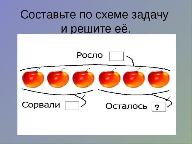 Вычислите: 5 – 0 = € 2 + 8 – 10 = € 9 – 3 – 6 = € 7 – 7 = 4 + 6 – 10 = € 2 +...