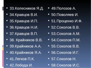 33.Колесников Я.Д. 34.Кравцов В.И. 35.Кравцов И.П. 36.Кравцов Н.И. 37.Кравцов