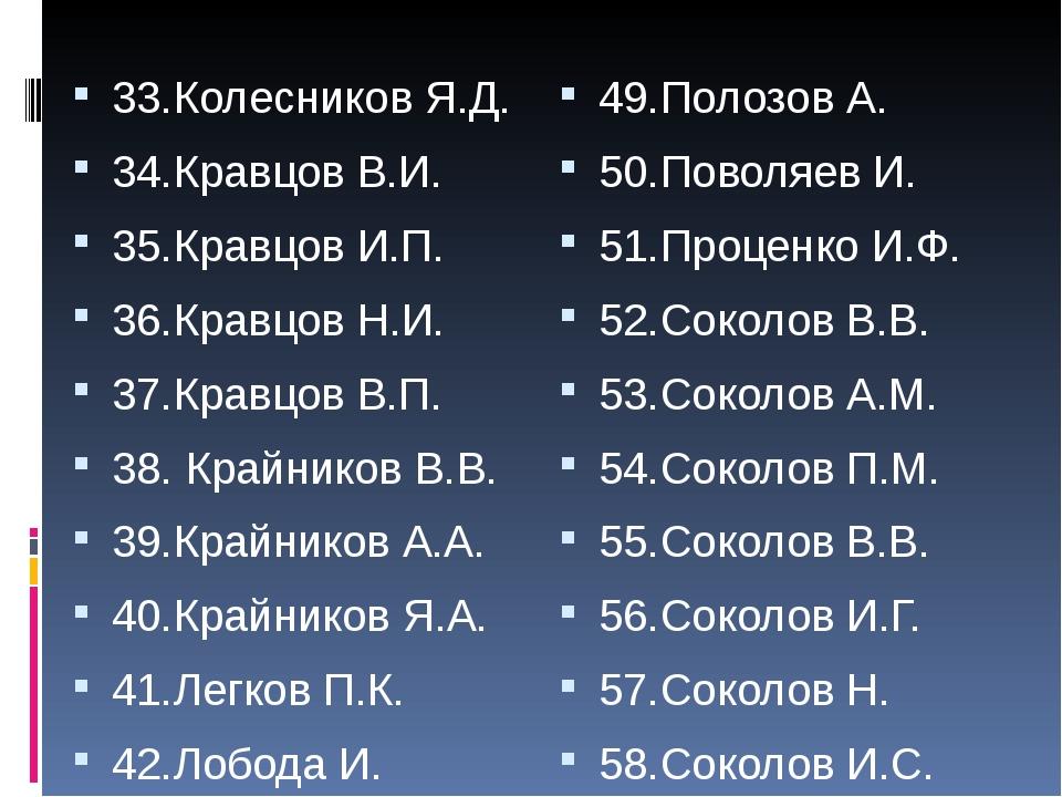 33.Колесников Я.Д. 34.Кравцов В.И. 35.Кравцов И.П. 36.Кравцов Н.И. 37.Кравцов...
