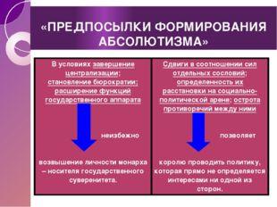 «ПРЕДПОСЫЛКИ ФОРМИРОВАНИЯ АБСОЛЮТИЗМА» В условияхзавершение централизации; с