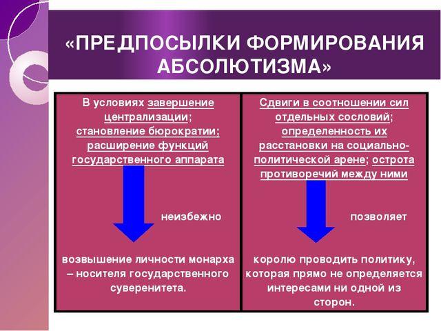 «ПРЕДПОСЫЛКИ ФОРМИРОВАНИЯ АБСОЛЮТИЗМА» В условияхзавершение централизации; с...