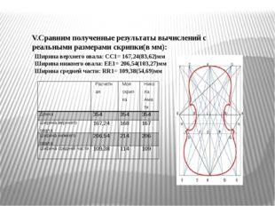 Ширина верхнего овала: CC1= 167,24(83,62)мм Ширина нижнего овала: EE1= 206,5