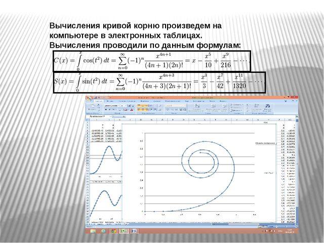 Вычисления кривой корню произведем на компьютере в электронных таблицах. Вычи...