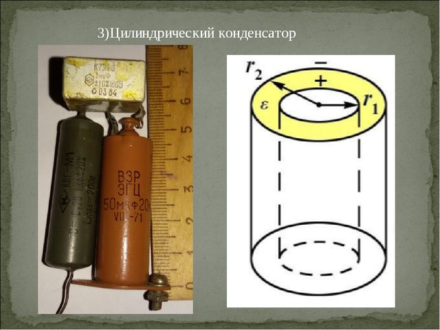 3)Цилиндрический конденсатор
