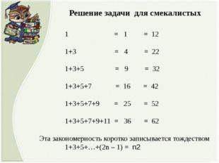 Краткая биографическая справка о А.Н.Колмогорове