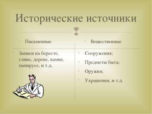 Исторические источники Письменные Записи на бересте, глине, дереве, камне, па