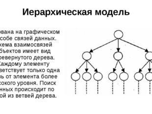 Иерархическая модель Основана на графическом способе связей данных. Схема вза