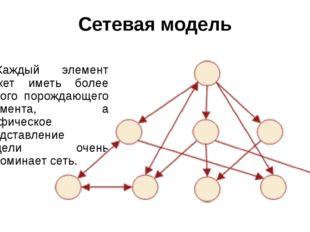 Сетевая модель Каждый элемент может иметь более одного порождающего элемента