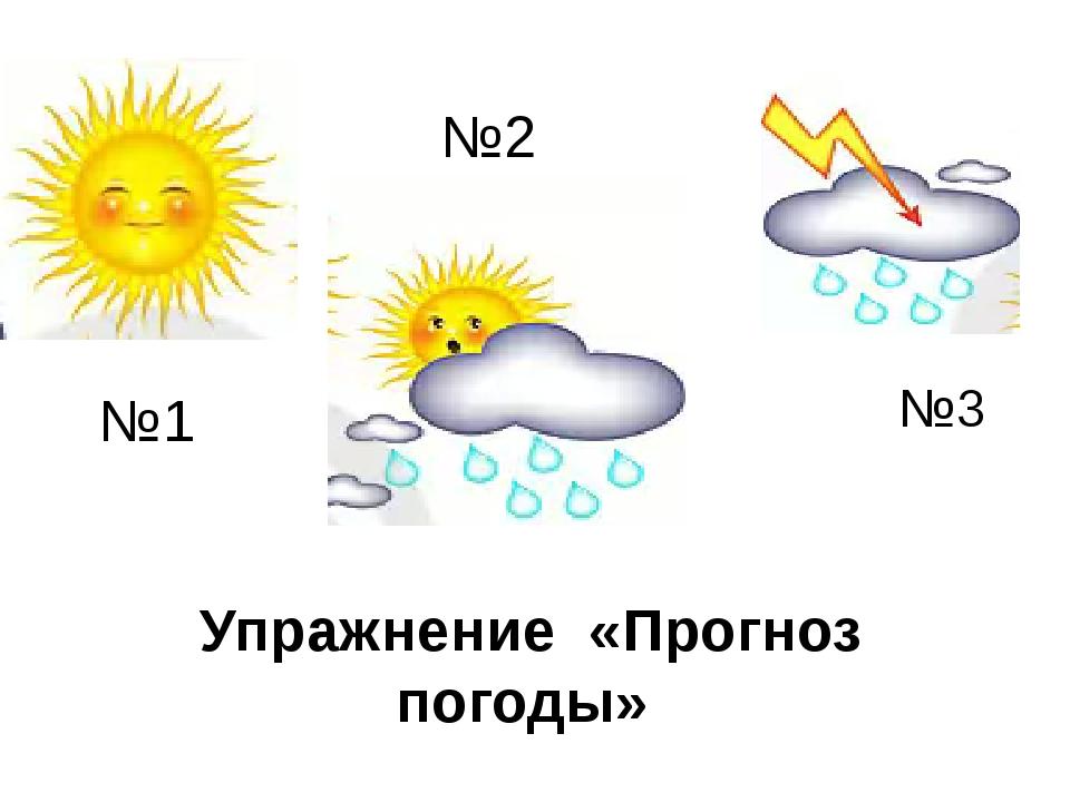Упражнение «Прогноз погоды» №1 №2 №3 Настроение каждого участника группы.