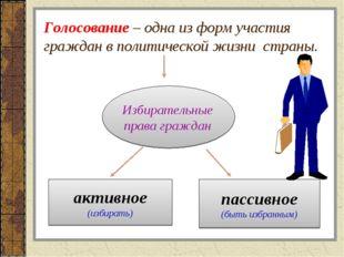 пассивное (быть избранным) активное (избирать) Избирательные права граждан Г