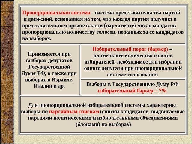 Пропорциональная система - система представительства партий и движений, основ...