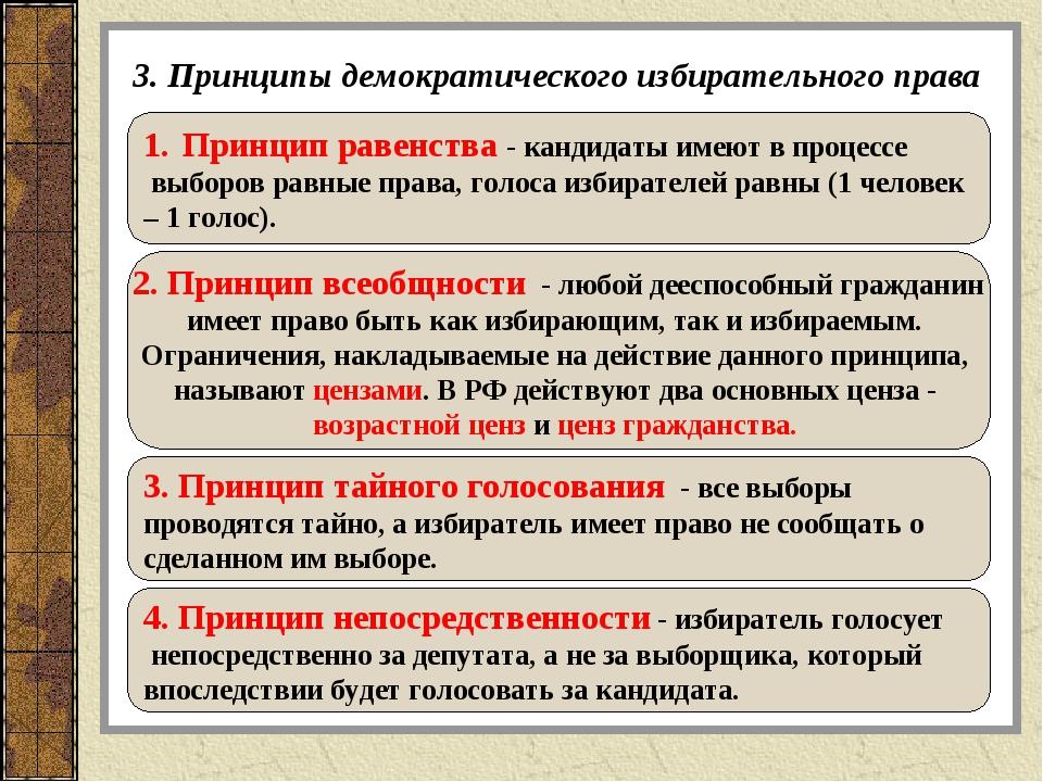 3. Принципы демократического избирательного права Принцип равенства - кандида...