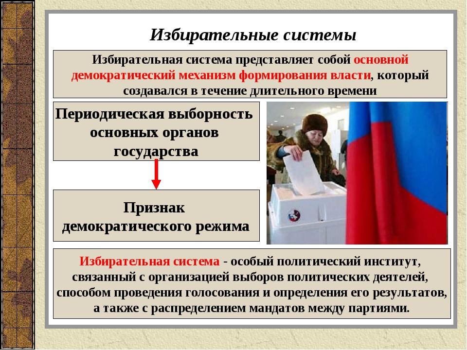 Избирательные системы Избирательная система представляет собой основной демок...