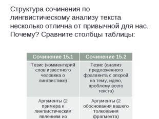 Этапы работы над сочинением Структура сочинения по лингвистическому анализу т