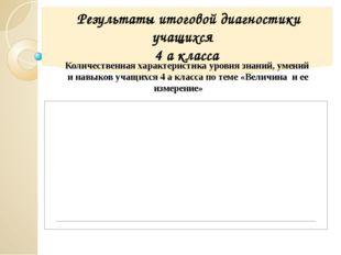 http://www.school.edu.ru Российский общеобразовательный портал http://www