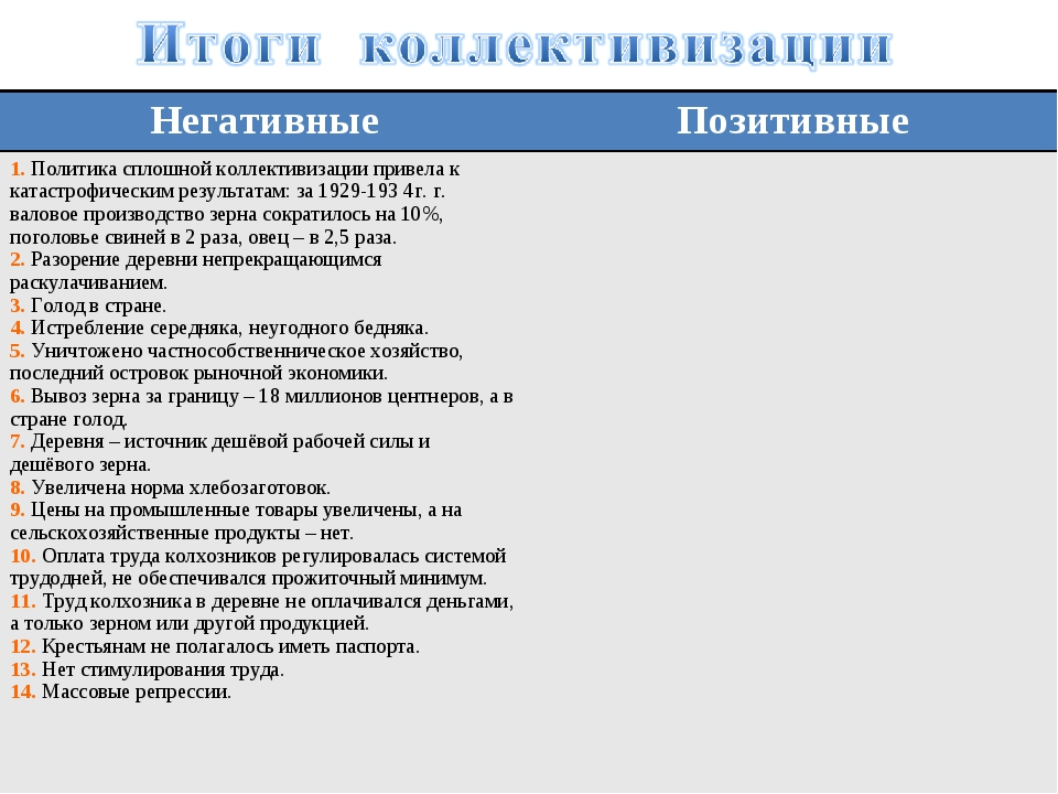 НегативныеПозитивные 1. Политика сплошной коллективизации привела к катастро...