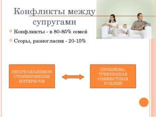 Конфликты между супругами Конфликты - в 80-85% семей Ссоры, разногласия - 20-