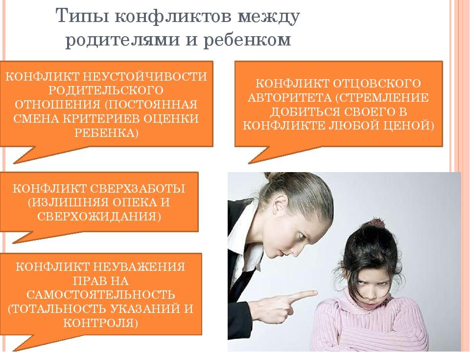 Типы конфликтов между родителями и ребенком КОНФЛИКТ НЕУСТОЙЧИВОСТИ РОДИТЕЛЬС...