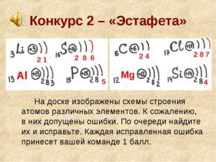 Конкурс 2 – «Эстафета» На доске изображены схемы строения атомов различных эл