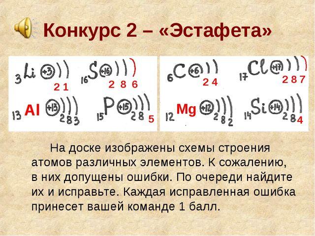 Конкурс 2 – «Эстафета» На доске изображены схемы строения атомов различных эл...