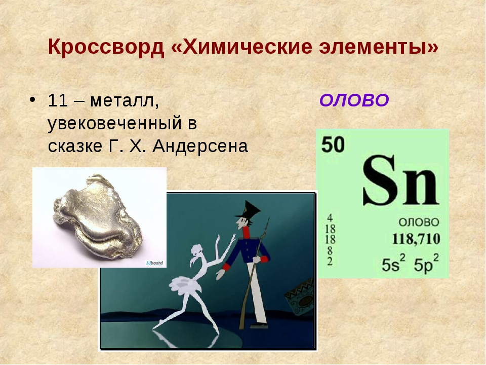Кроссворд «Химические элементы» 11 – металл, увековеченный в сказке Г. Х. Анд...