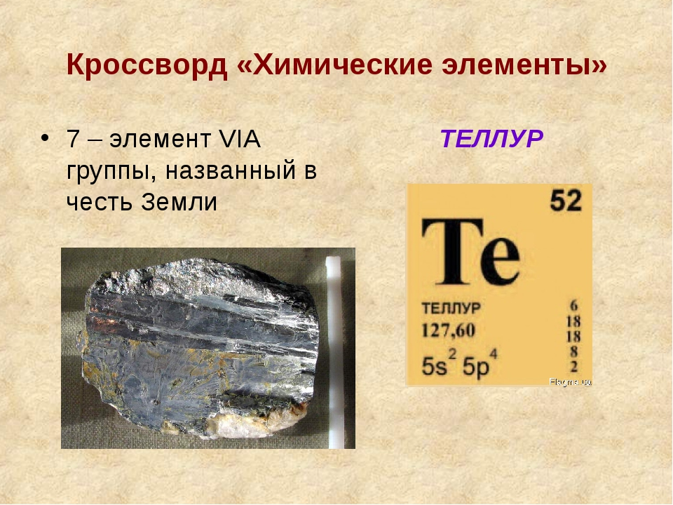 Кроссворд «Химические элементы» 7 – элемент VIА группы, названный в честь Зем...