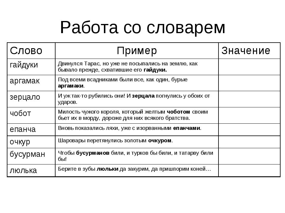 Работа со словарем