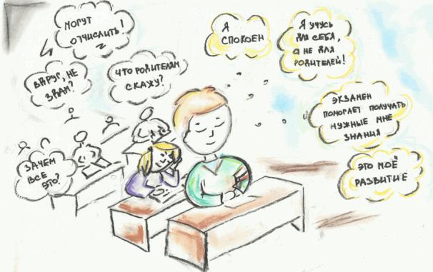 Что надо делать перед экзаменом на удачу