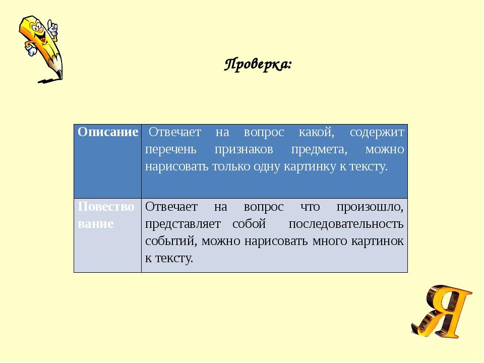 Проверка: Описание Отвечает на вопрос какой, содержит перечень признаков пр...
